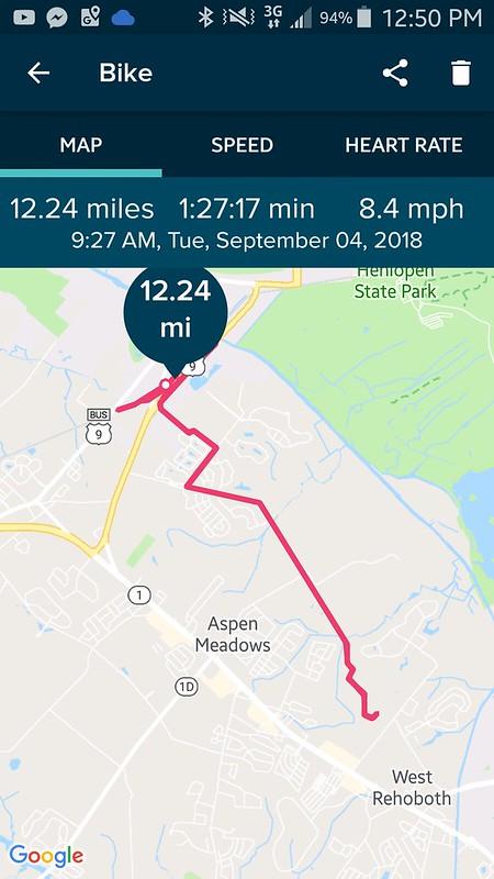 12.24 mile bike ride