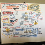 Pam Hubbard, Graphic Facilitator's interpretation of today's opening at #IPDLN2018  (photo by Robyn Rowe)