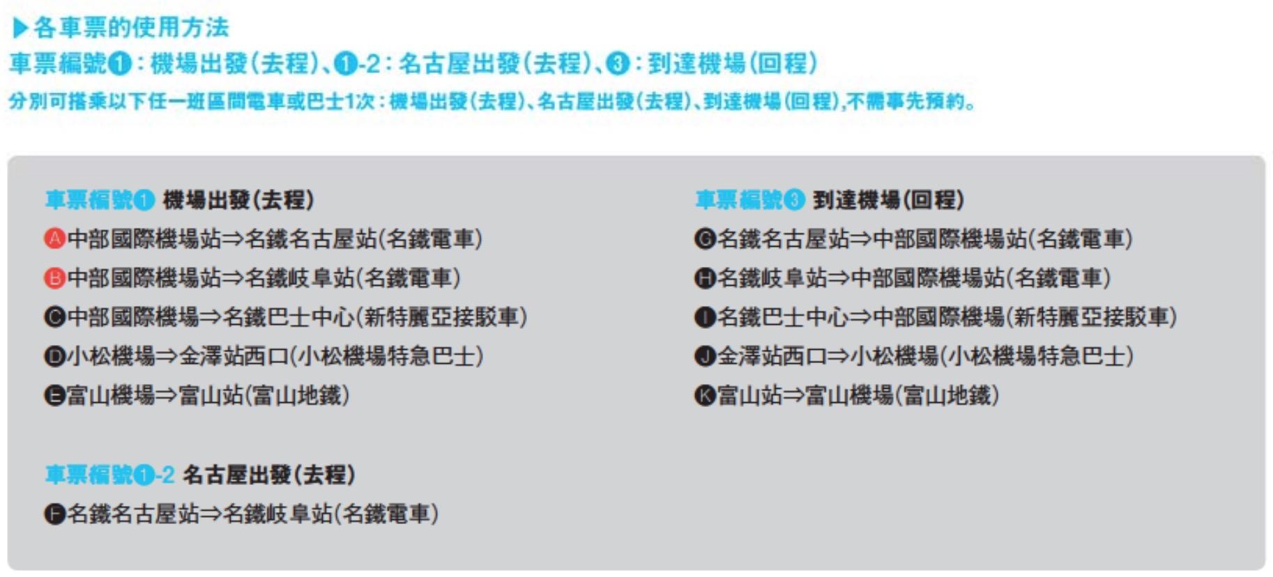 昇龍道高速巴士票卷1