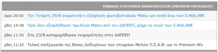 ΠΙΝΑΚΑΣ ΑΝΑΚΟΙΝΩΣΕΩΝ