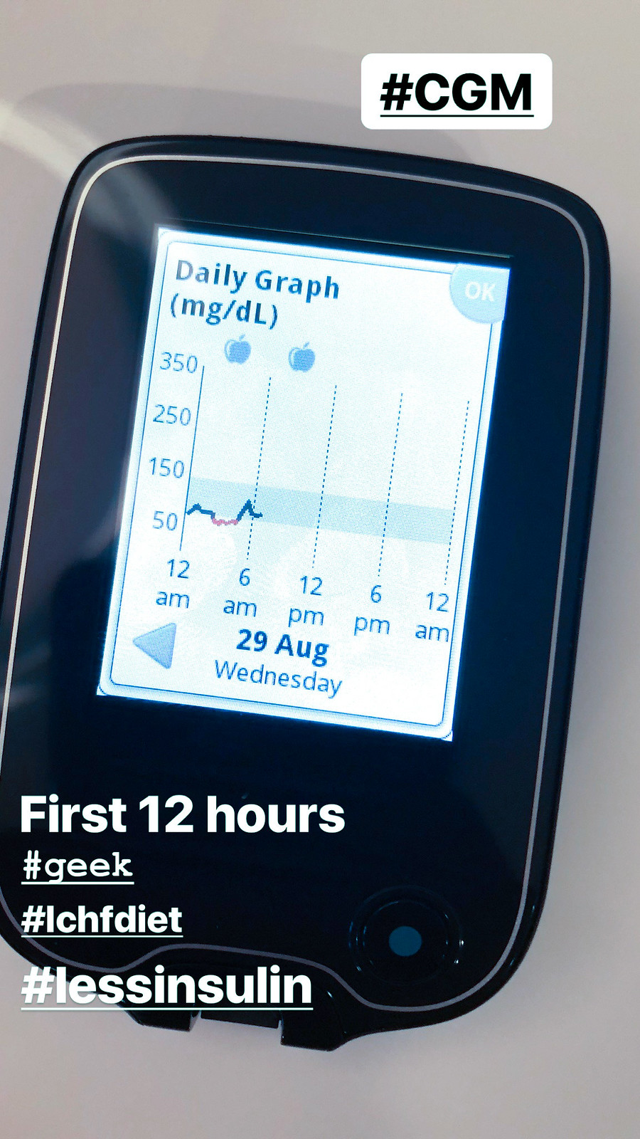 2018.09.11 Continuous Glucose Monitoring, Washington, DC USA 1194