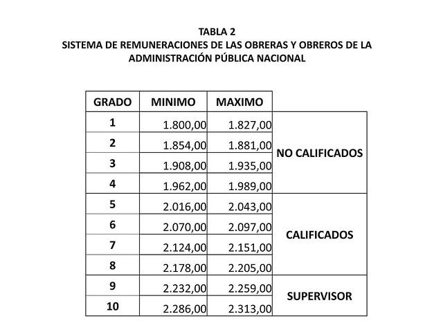 INSTRUCTIVO APLICACIÓN A CONVENCIONES COLECTIVAS EN EL MARCO DE LA RECONVERSIÓN