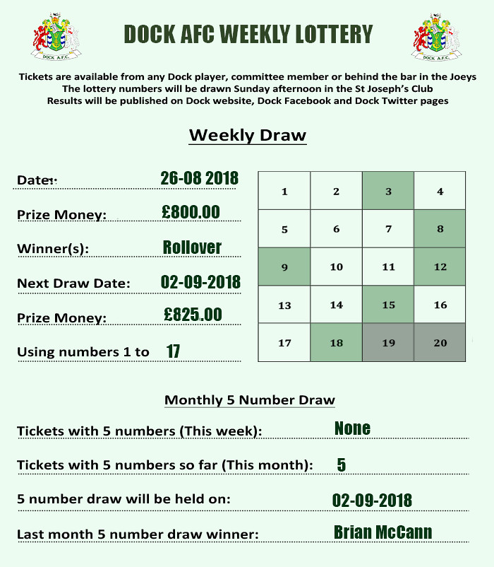 Lottery results 26-08-16 copy