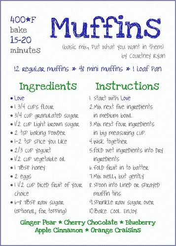 recipie art muffin 4x6