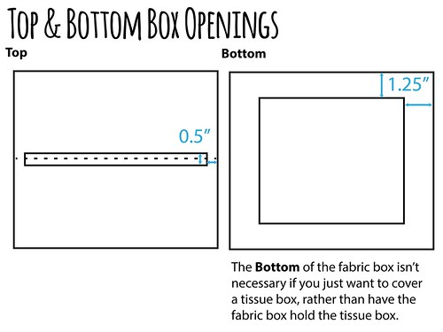 Step 3: For the top/bottom, draw out the opening placement