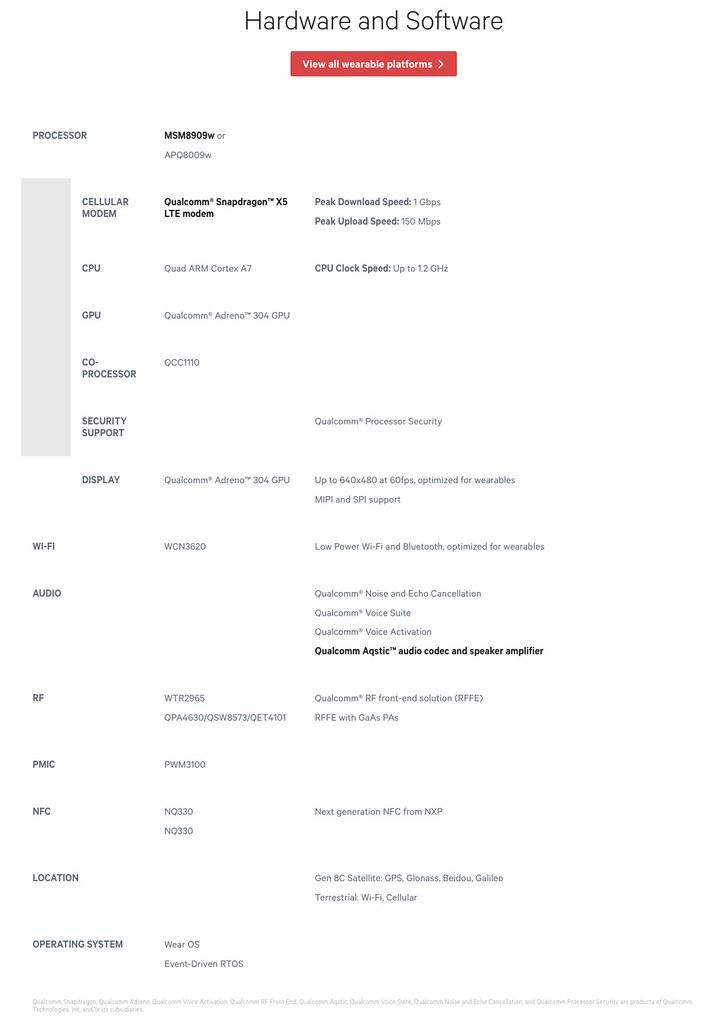 FireShot Capture 4 - Snapdragon Wear 3100 Platform I Qualco_ - https___www.qualcomm.com_products_s