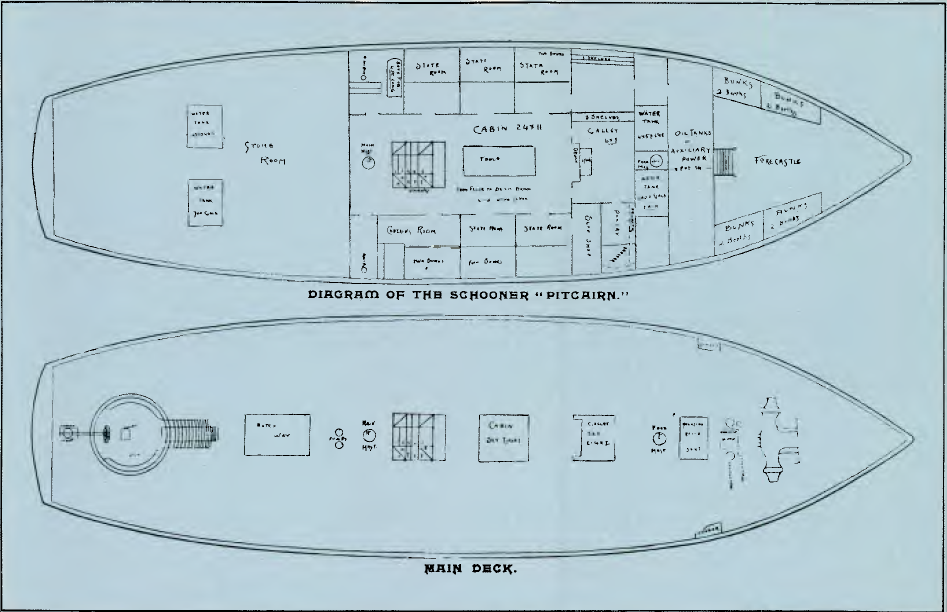 Diagram of the Pitcairn schooner included in the souvenir book published by the Pacific Press, 1890.