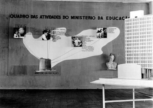 Detalhe de quadro de atividades do Ministério da Educação 2
