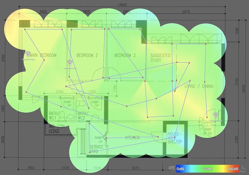 Velop (Dual-Band) - 2.4GHz - Heatmap