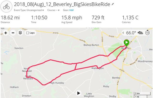 Beverley Big Skies Bike Ride - with a twist