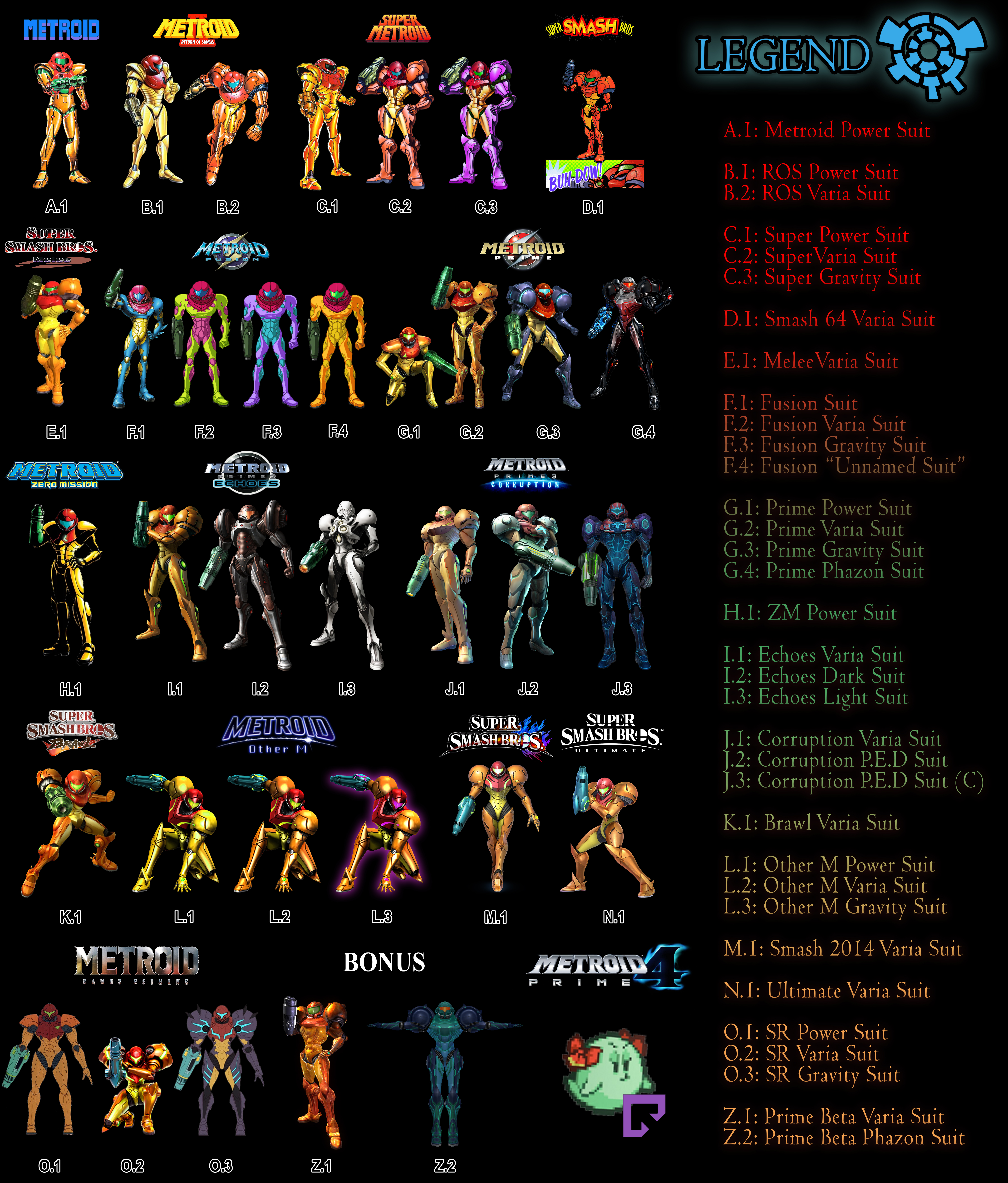 what are your top 5 favorite suits from metroid custom infograph