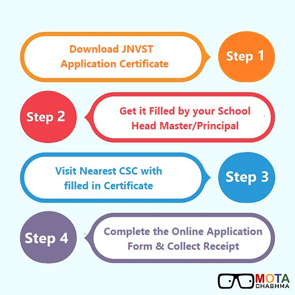 JNVST Application Form 2018