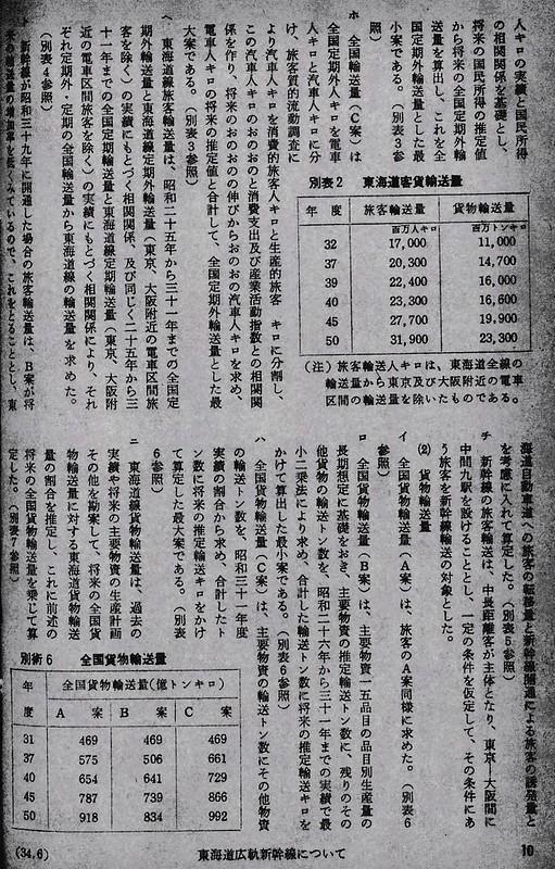 昭和34年5月現在の貨物新幹線計画 (1)