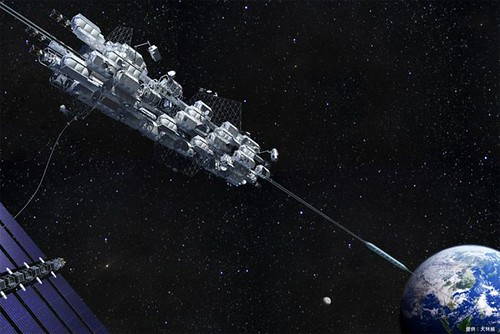 Space elevator the first test in space from Japan