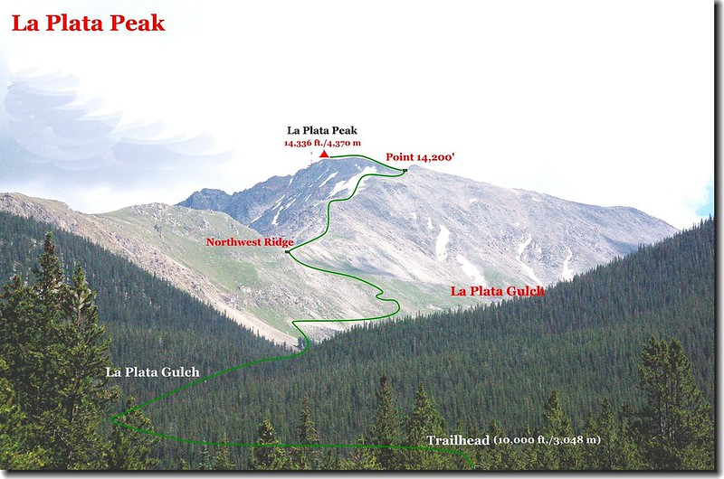 La Plata Peak hiking route