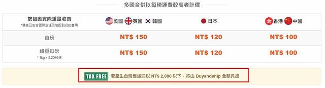 buyandship_運費標準