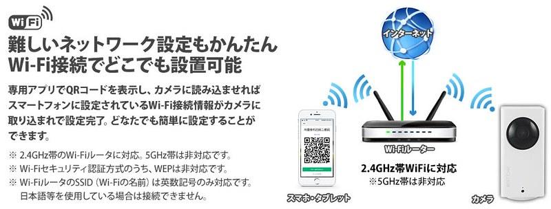 塚本無線 BESTCAM 108J レビュー (25)