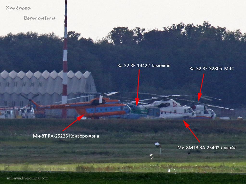 UMKK Helicopters