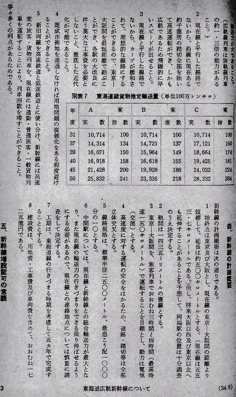 昭和34年5月現在の貨物新幹線計画 (4)