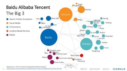 baidu_alibaba_tencent02