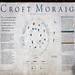 Croft Moraig Stone Circle