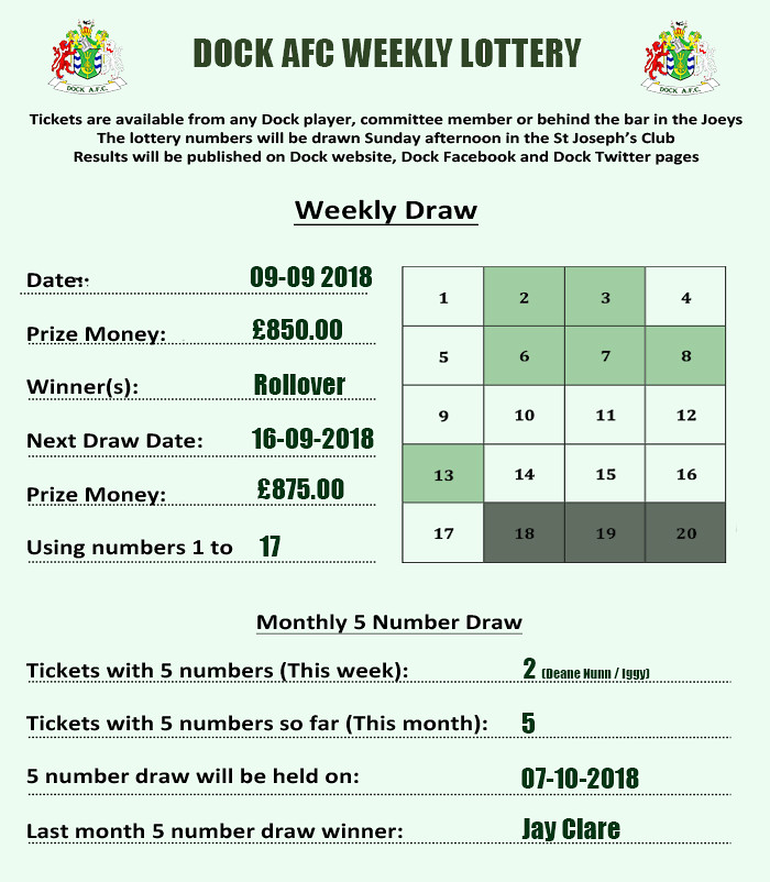 Lottery results 09-09-18