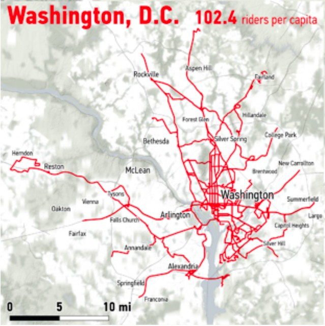 DCbuses