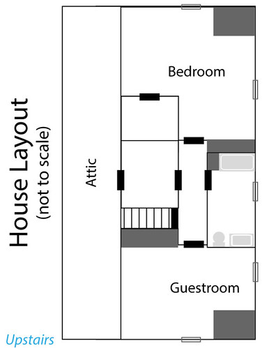 House Layout - the upstairs