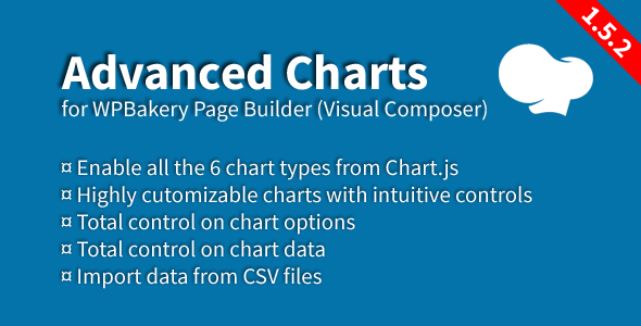 Advanced Charts Add-on for WPBakery Page Builder v1.5.2