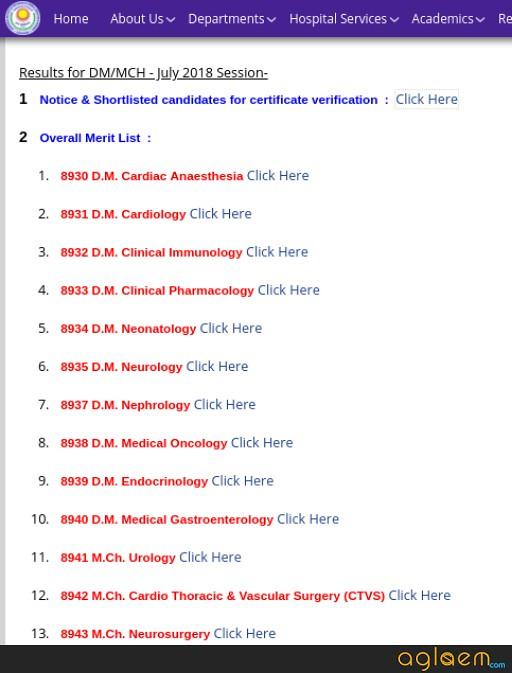 JIPMER DM / M.Ch / Fellowship 2019 Result  Check Here Cutt Off Percentile, Merit List