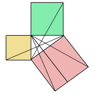 a_theorem