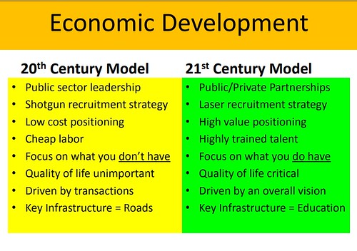 Slide on 20th vs. 21st century approaches to economic development, Ed McMahon, Urban Land Institute