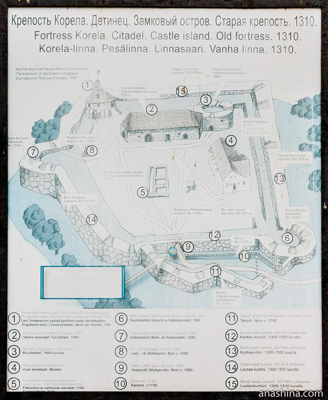 Схема Старой крепости, крепость Корела в Приозерске