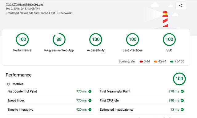 Screenshot of Lighthouse performance ratings for Indiego Hugo starter kit Progressive Web App