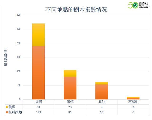 chart2_C