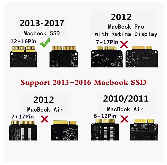 120GB SDNEP 655 enclosure