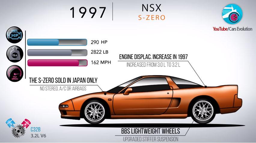 nsx-8