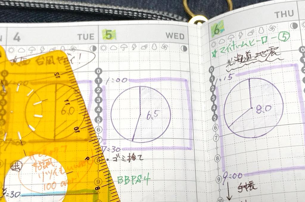 ジブン手帳テンプレート時計円