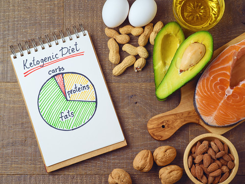 A Detailed Guide on Ketogenic Diet