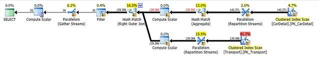 [SQL] 避免 資料欄位 運算子 資料欄位-1