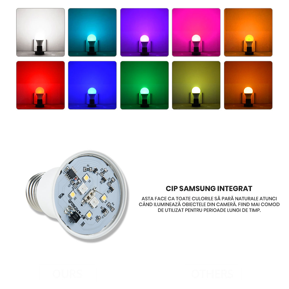 Bec RGB cu telecomanda si diferite programe E27 5W LED