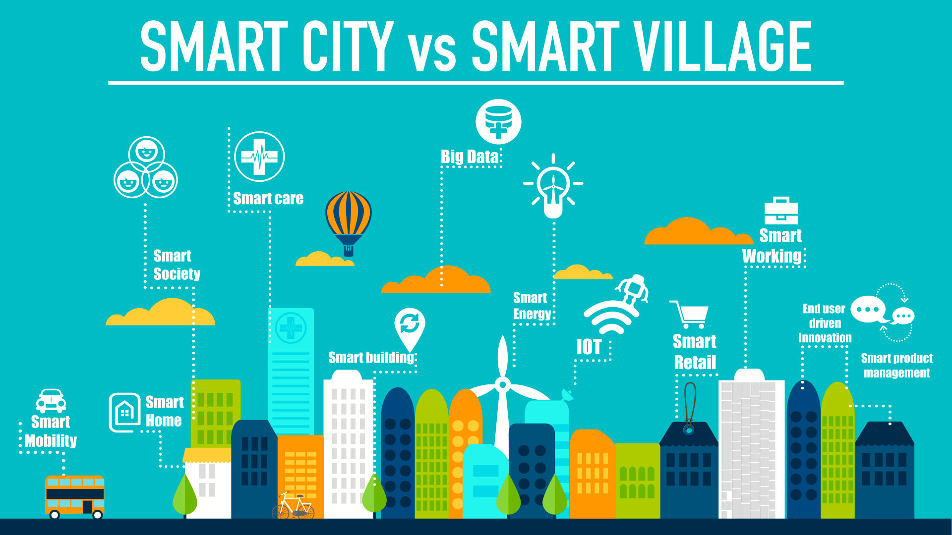 Smart City VS Smart Village
