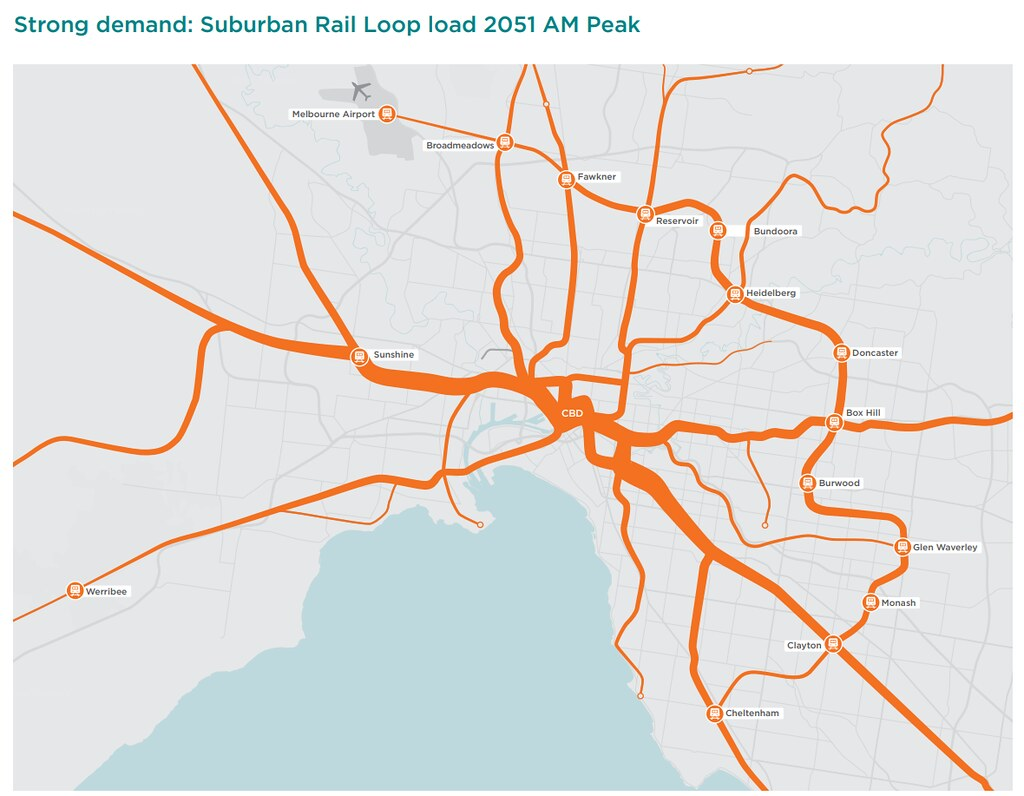 Suburban Rail Loop demand - 2051 - from Strategic Assessment document