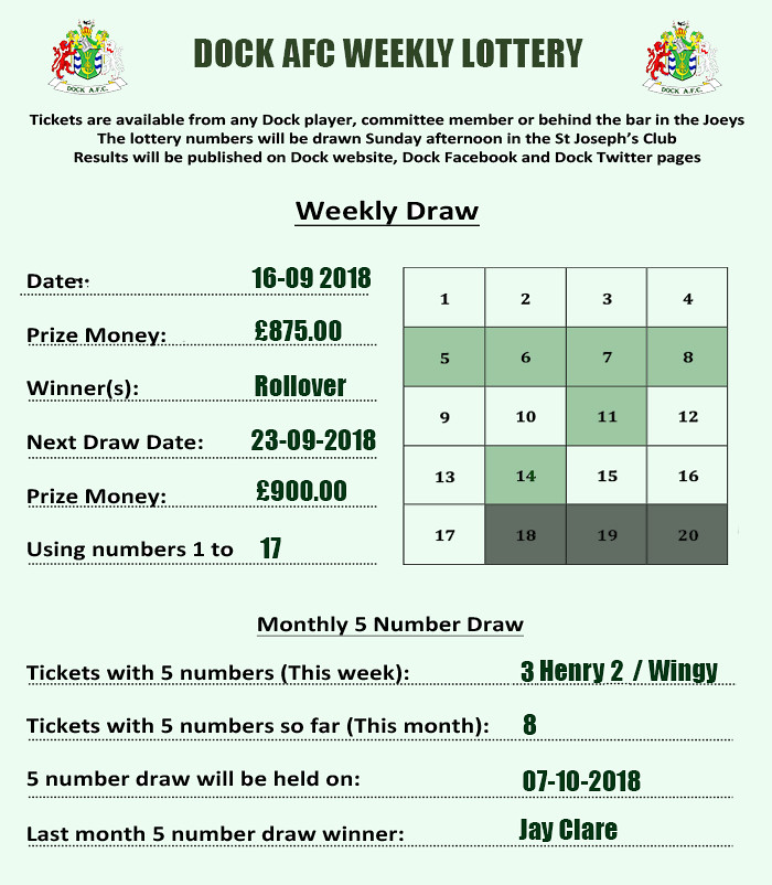 Lottery results 06-09-18