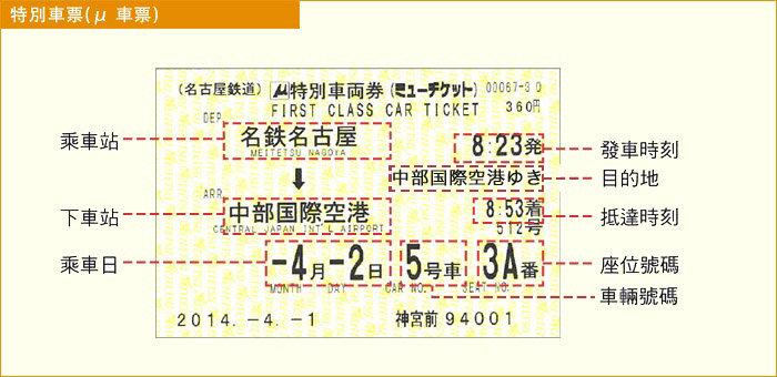 名鐵特別車票