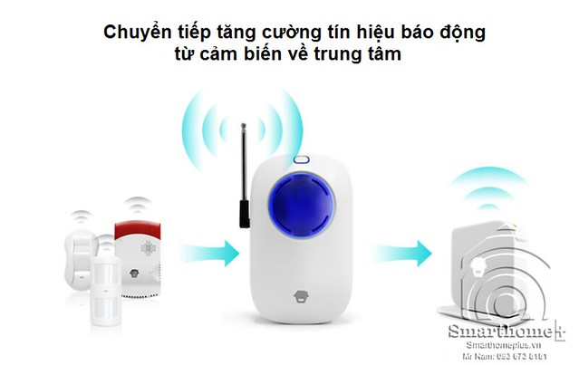 bo-chuyen-tiep-tang-cuong-tin-hieu-bao-dong-cao-cap-chuango-rt-101