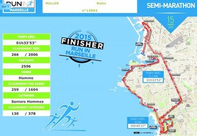 Résultat-Semi-Marathon-Roben-400x277