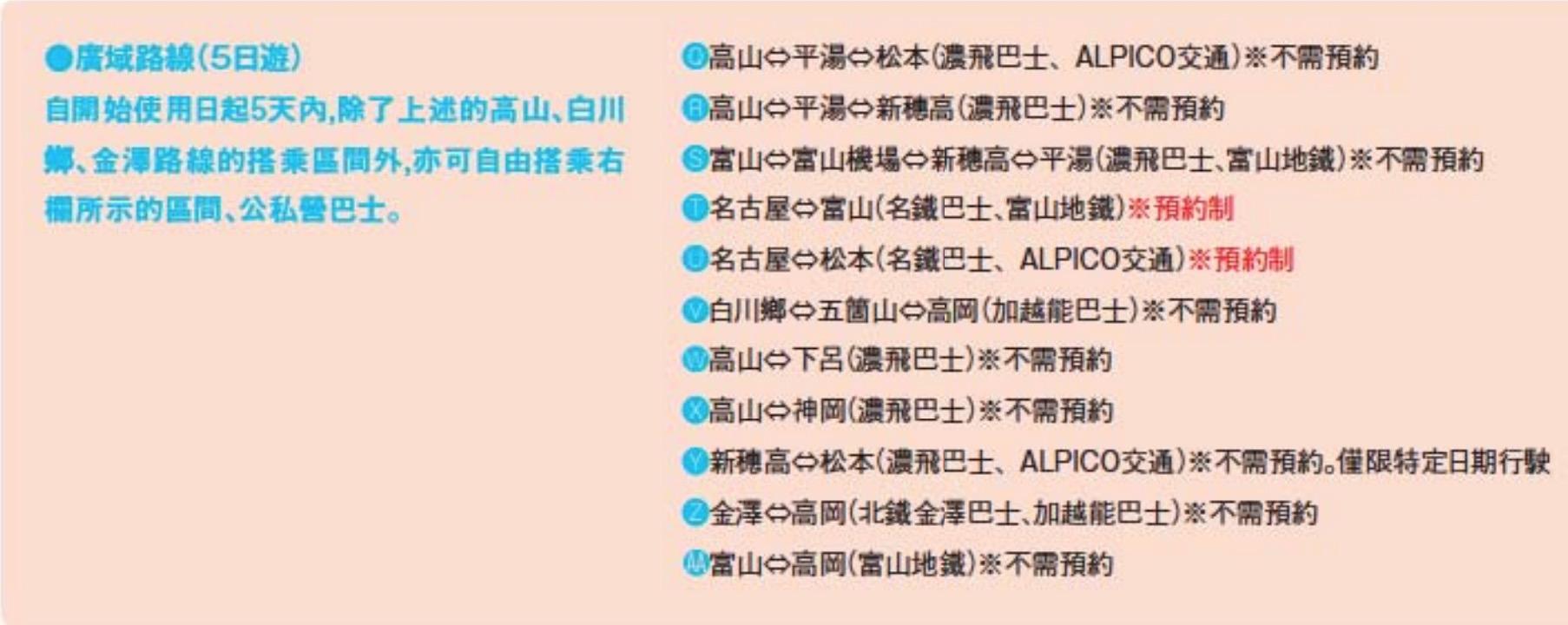 昇龍道高速巴士票卷3