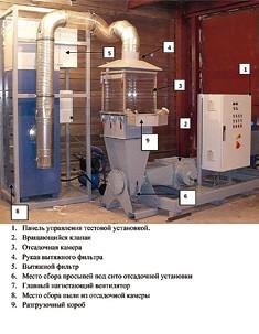 пилотная установка allair в РПБ «КузбассСервис», г. Мыски, Кемеровская обл.