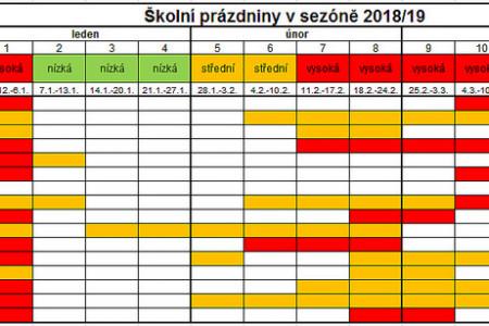Kalendář školních prázdnin pro lyžaře 2018/19: kdy vyrazit na prázdné svahy a kdy raději zůstat doma